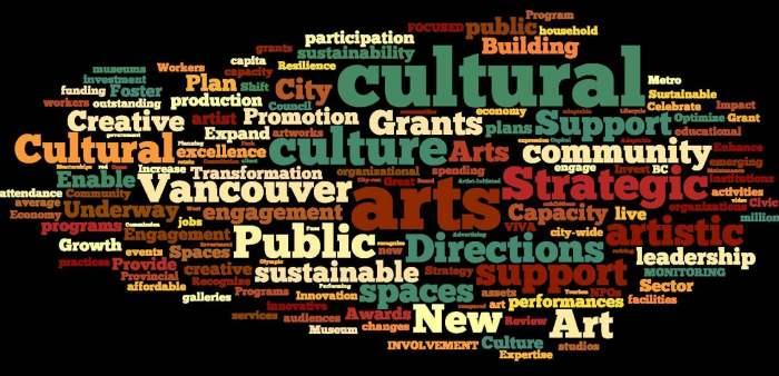 Culture Wordle - jpg